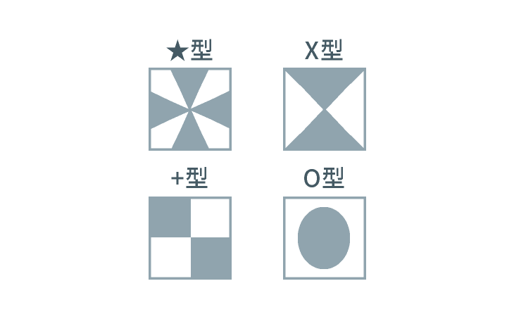 対空標識の設置